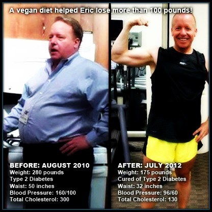 joe - Amazing Vegan Transformations!